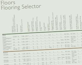 Flooring Selector